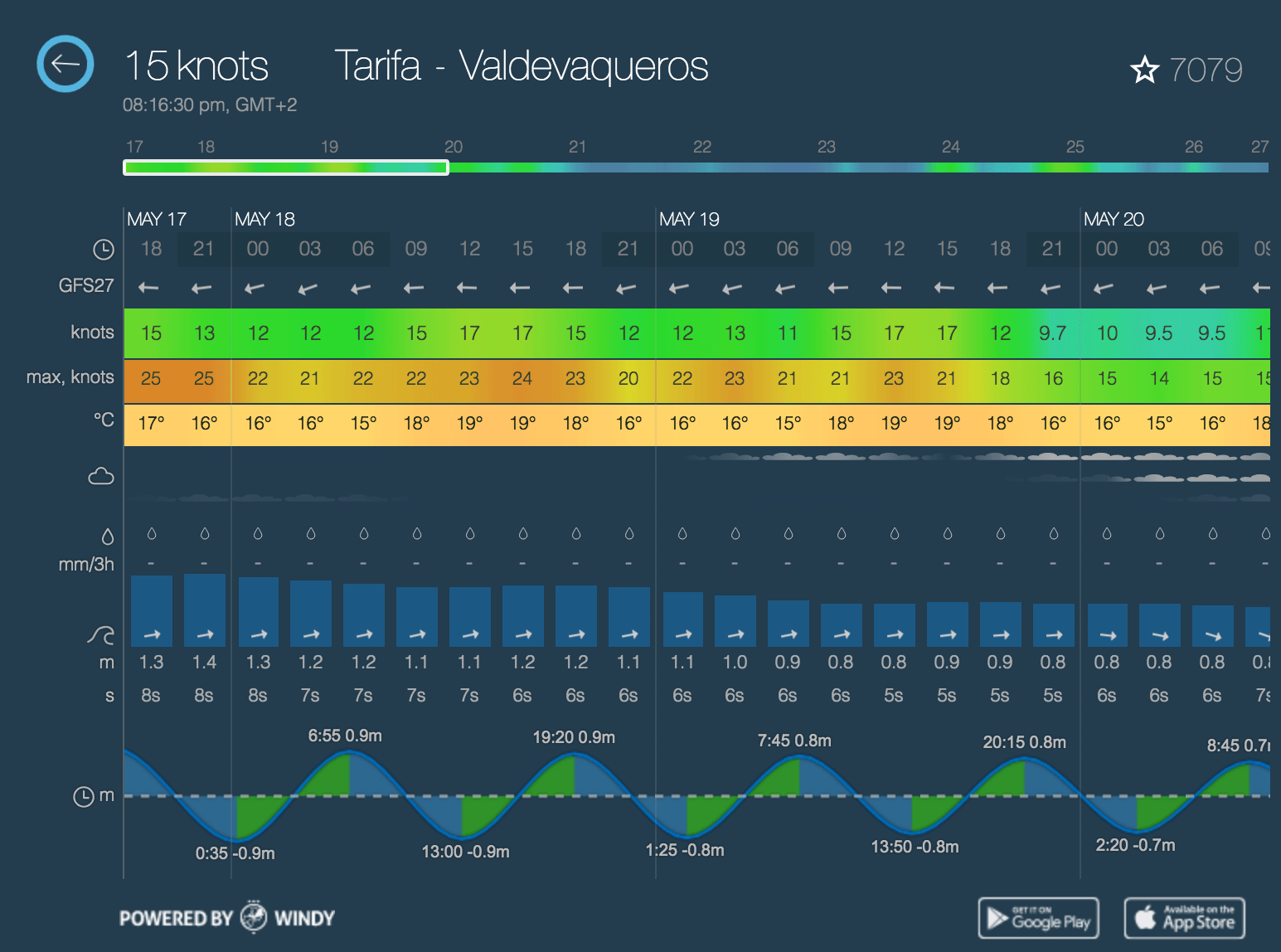 Windy - global wind forecast for the next 240 hours!
